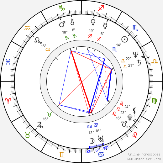 Gary Goetzman birth chart, biography, wikipedia 2019, 2020