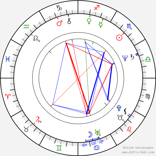 Gary Goetzman astro natal birth chart, Gary Goetzman horoscope, astrology