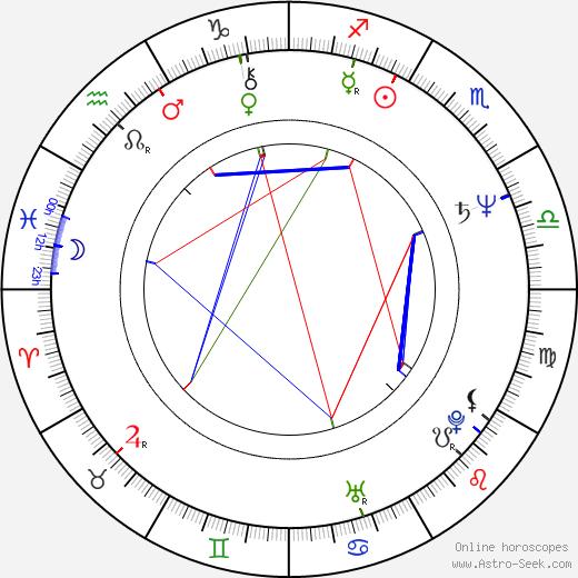 Хершел Сэвадж Herschel Savage день рождения гороскоп, Herschel Savage Натальная карта онлайн