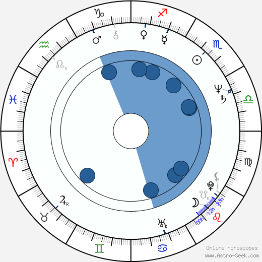 Jozef Krivička wikipedia, horoscope, astrology, instagram
