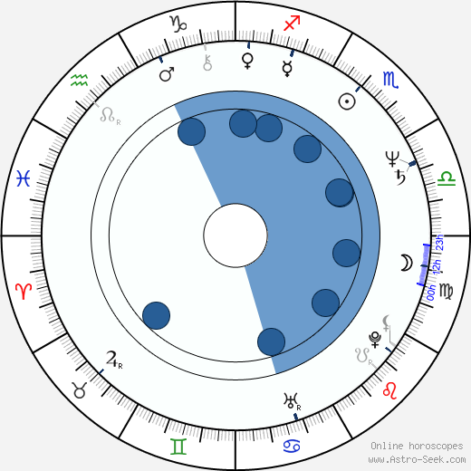Mary Honeyball wikipedia, horoscope, astrology, instagram