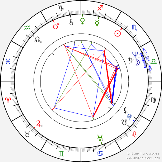 Ray Sharkey astro natal birth chart, Ray Sharkey horoscope, astrology