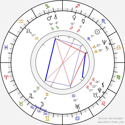 Roseanne Roseanne birth chart, biography, wikipedia 2019, 2020
