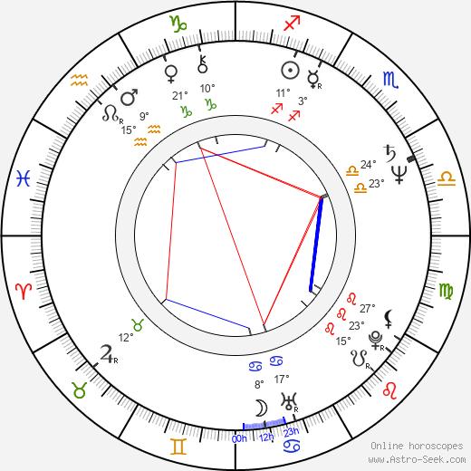 Bryan Russell birth chart, biography, wikipedia 2019, 2020
