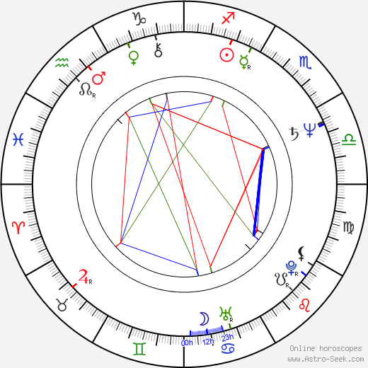 Bryan Russell birth chart, Bryan Russell astro natal horoscope, astrology