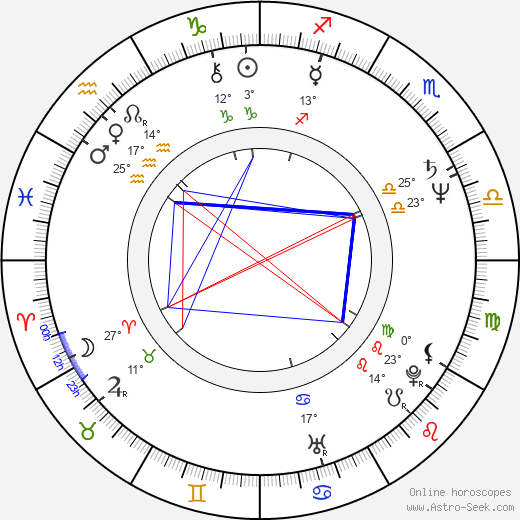 CCH Pounder birth chart, biography, wikipedia 2019, 2020