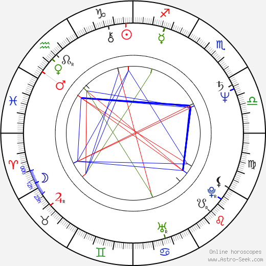 CCH Pounder astro natal birth chart, CCH Pounder horoscope, astrology