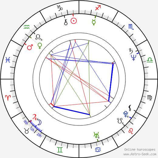 Ching-Ying Lam день рождения гороскоп, Ching-Ying Lam Натальная карта онлайн