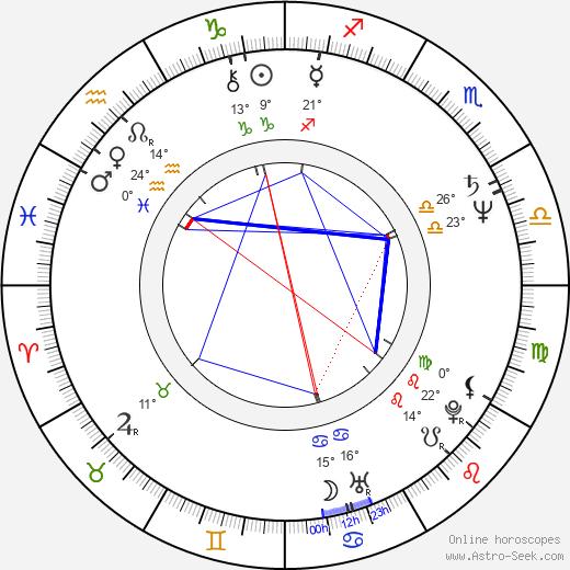 George Thorogood birth chart, biography, wikipedia 2020, 2021