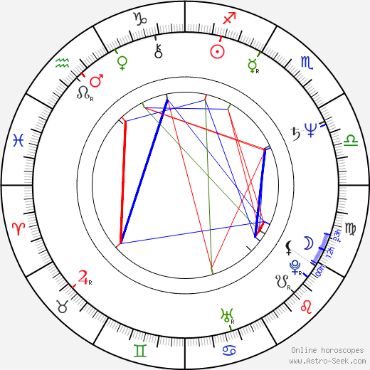 Greg Collins birth chart, Greg Collins astro natal horoscope, astrology