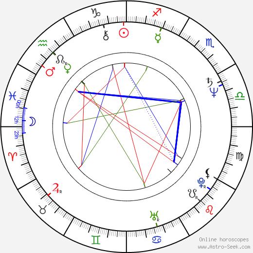 Marie Formáčková день рождения гороскоп, Marie Formáčková Натальная карта онлайн