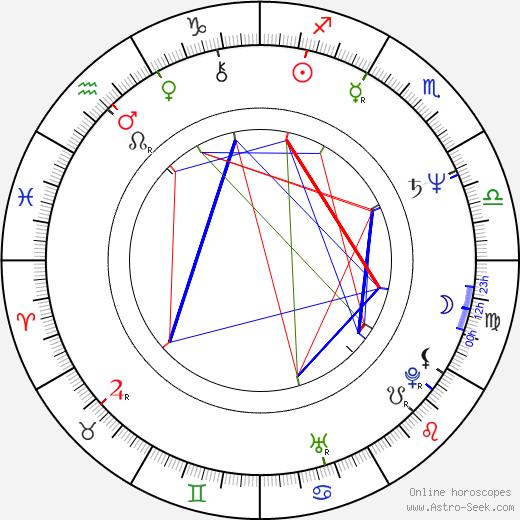 Майкл Дорн Michael Dorn день рождения гороскоп, Michael Dorn Натальная карта онлайн