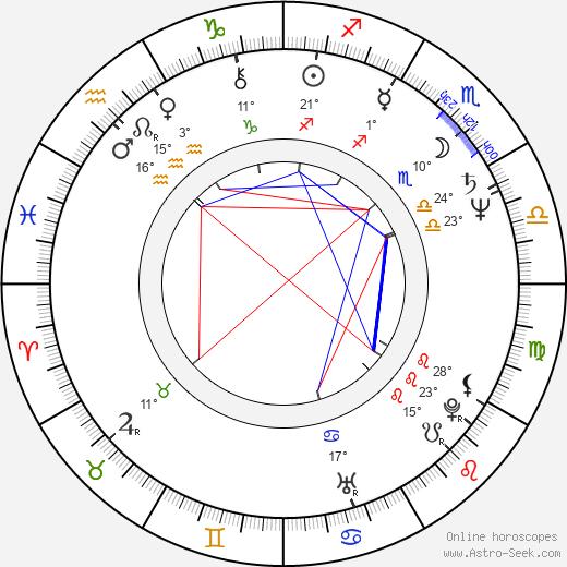 Nancy Tellem birth chart, biography, wikipedia 2019, 2020