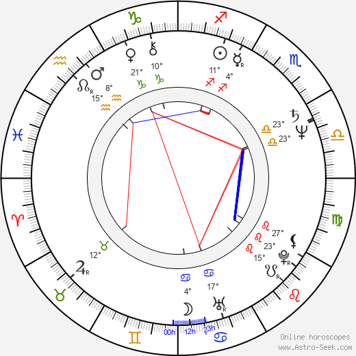 Nick Wilder birth chart, biography, wikipedia 2019, 2020