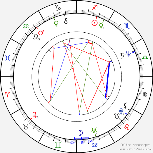 Nick Wilder birth chart, Nick Wilder astro natal horoscope, astrology