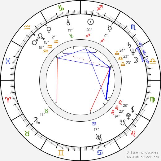 Sarah Douglas birth chart, biography, wikipedia 2019, 2020