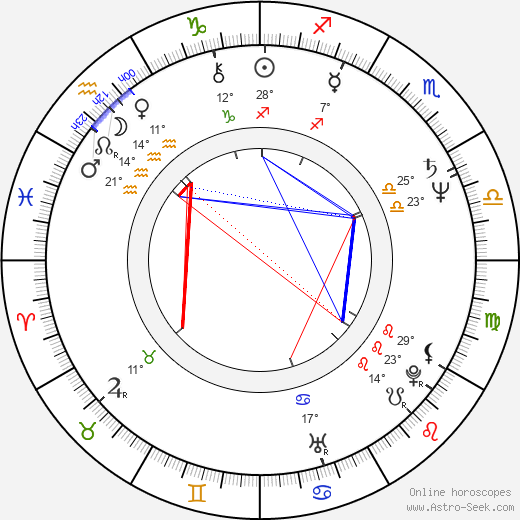 Terry George birth chart, biography, wikipedia 2019, 2020