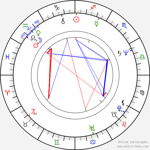 Terry George astro natal birth chart, Terry George horoscope, astrology