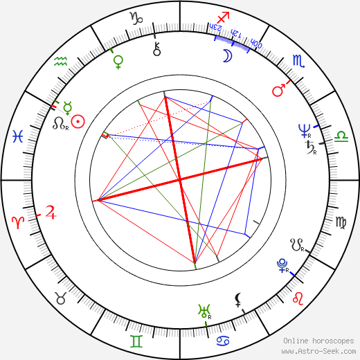 Barbara Schnitzler birth chart, Barbara Schnitzler astro natal horoscope, astrology
