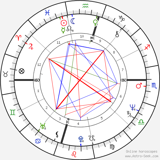Cherrie Floyd день рождения гороскоп, Cherrie Floyd Натальная карта онлайн