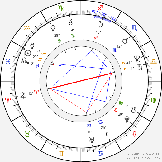 Claudio Simonetti birth chart, biography, wikipedia 2019, 2020