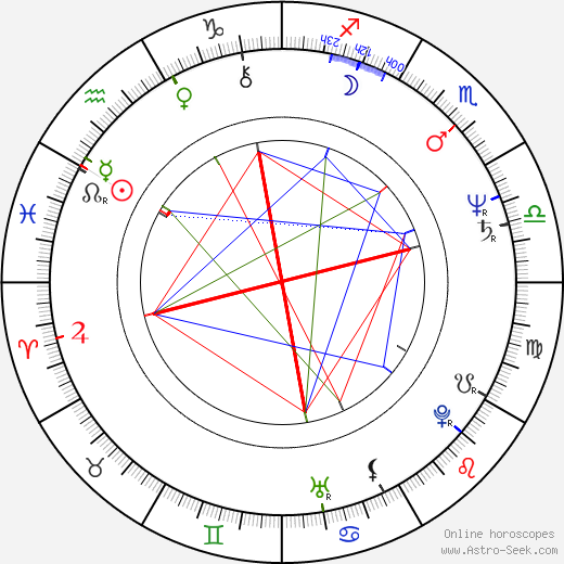 Claudio Simonetti astro natal birth chart, Claudio Simonetti horoscope, astrology