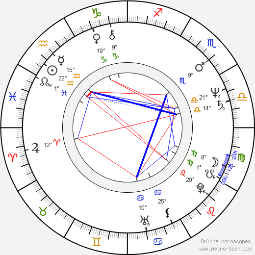 Flemming Enevold birth chart, biography, wikipedia 2018, 2019