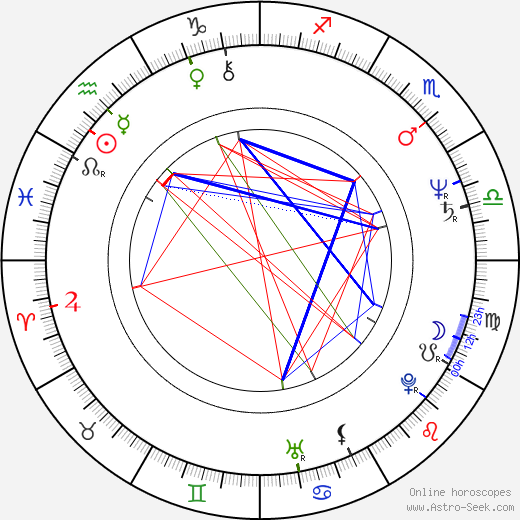 Flemming Enevold astro natal birth chart, Flemming Enevold horoscope, astrology