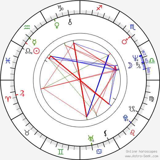 František Skřípek birth chart, František Skřípek astro natal horoscope, astrology