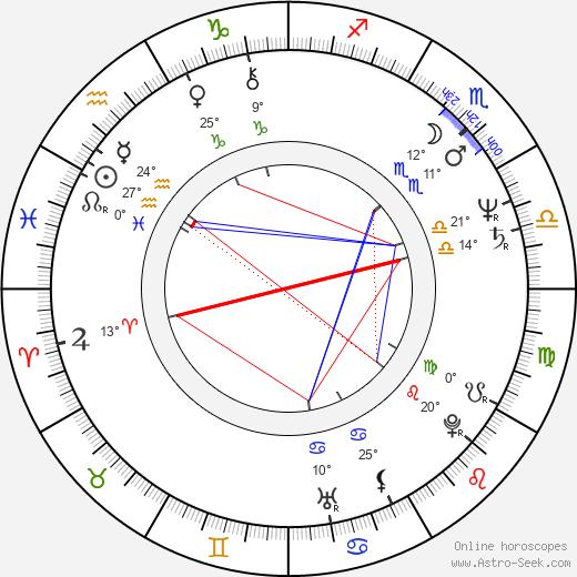 Garry Chalk birth chart, biography, wikipedia 2020, 2021