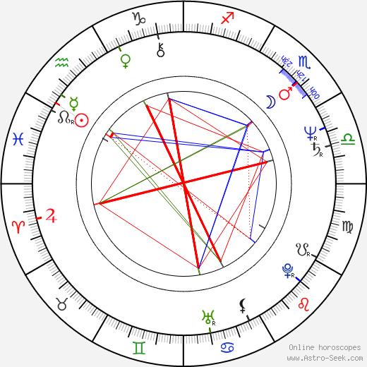 Garry Chalk birth chart, Garry Chalk astro natal horoscope, astrology