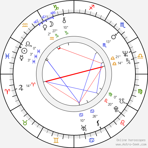 George Marshall Ruge birth chart, biography, wikipedia 2019, 2020