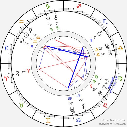 Henry Rono birth chart, biography, wikipedia 2018, 2019