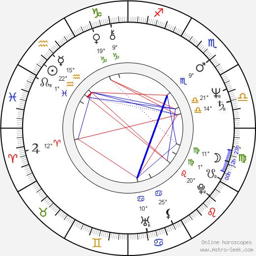 Larry Joshua birth chart, biography, wikipedia 2018, 2019