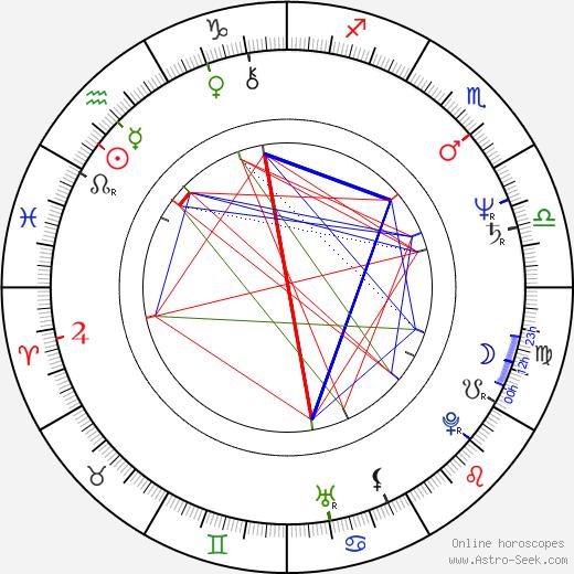Larry Joshua astro natal birth chart, Larry Joshua horoscope, astrology