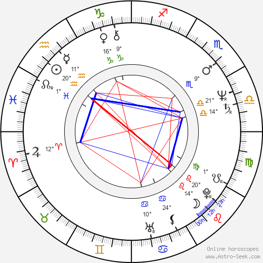 Ludwig Oechslin birth chart, biography, wikipedia 2020, 2021