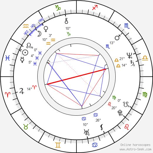 Marshall Herskovitz birth chart, biography, wikipedia 2018, 2019
