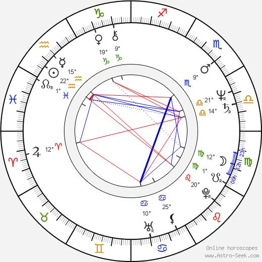 Michael McDonald birth chart, biography, wikipedia 2020, 2021