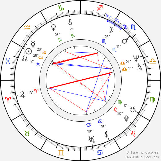 Randy Crawford birth chart, biography, wikipedia 2019, 2020