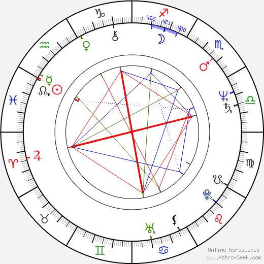Steve James birth chart, Steve James astro natal horoscope, astrology
