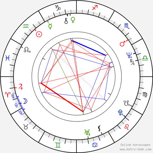 Stipe Božić birth chart, Stipe Božić astro natal horoscope, astrology