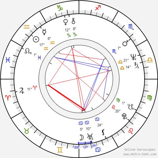 Tony Liu birth chart, biography, wikipedia 2019, 2020