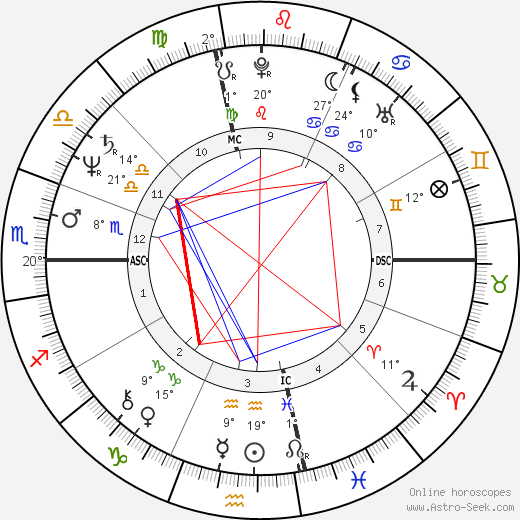 Vito Antuofermo birth chart, biography, wikipedia 2019, 2020