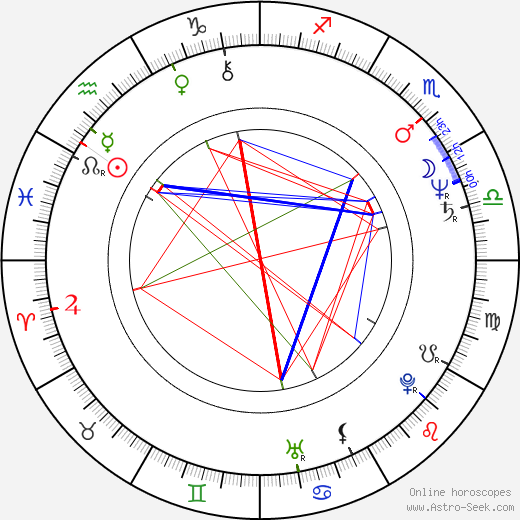 Zora Kostková birth chart, Zora Kostková astro natal horoscope, astrology