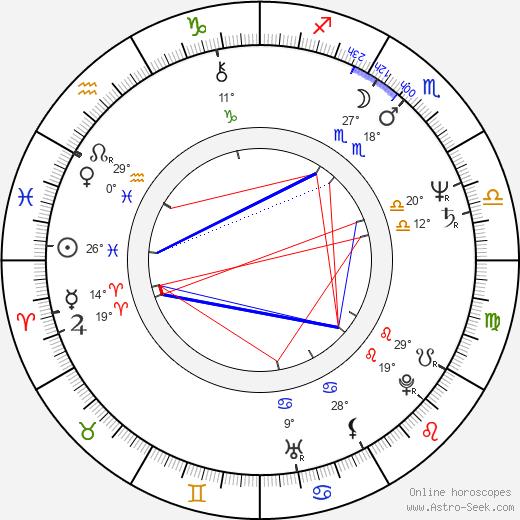 Alvin Sanders birth chart, biography, wikipedia 2020, 2021