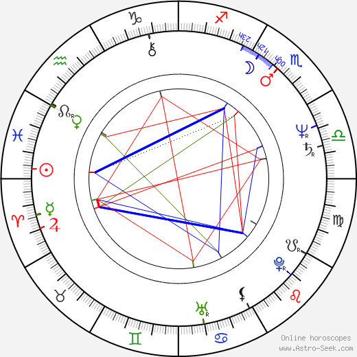 Alvin Sanders birth chart, Alvin Sanders astro natal horoscope, astrology