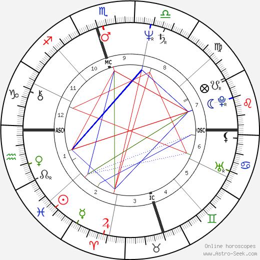 Amir Peretz birth chart, Amir Peretz astro natal horoscope, astrology