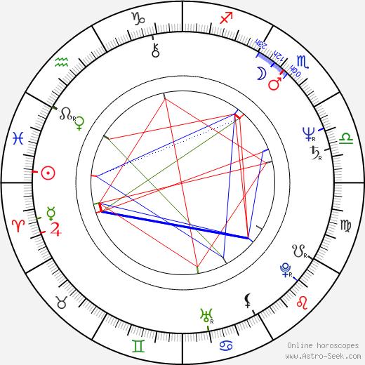 Graham Cole birth chart, Graham Cole astro natal horoscope, astrology