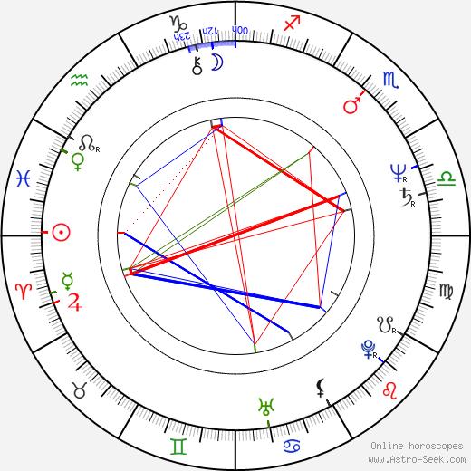 Harvey Weinstein tema natale, oroscopo, Harvey Weinstein oroscopi gratuiti, astrologia