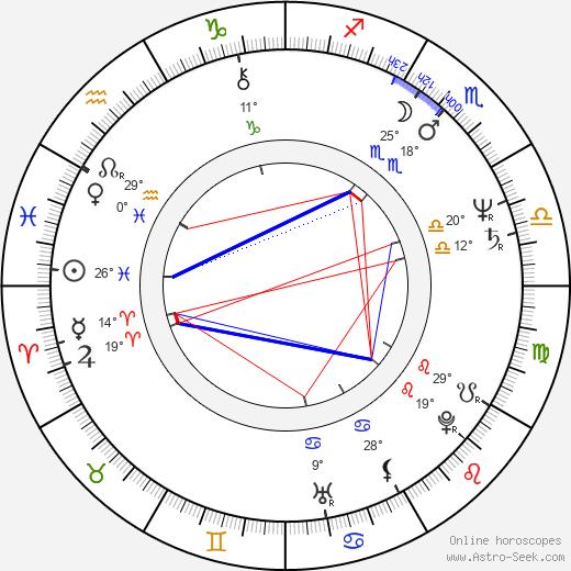 Irwin Keyes birth chart, biography, wikipedia 2020, 2021